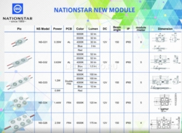 NationStar New module 2015/Q3